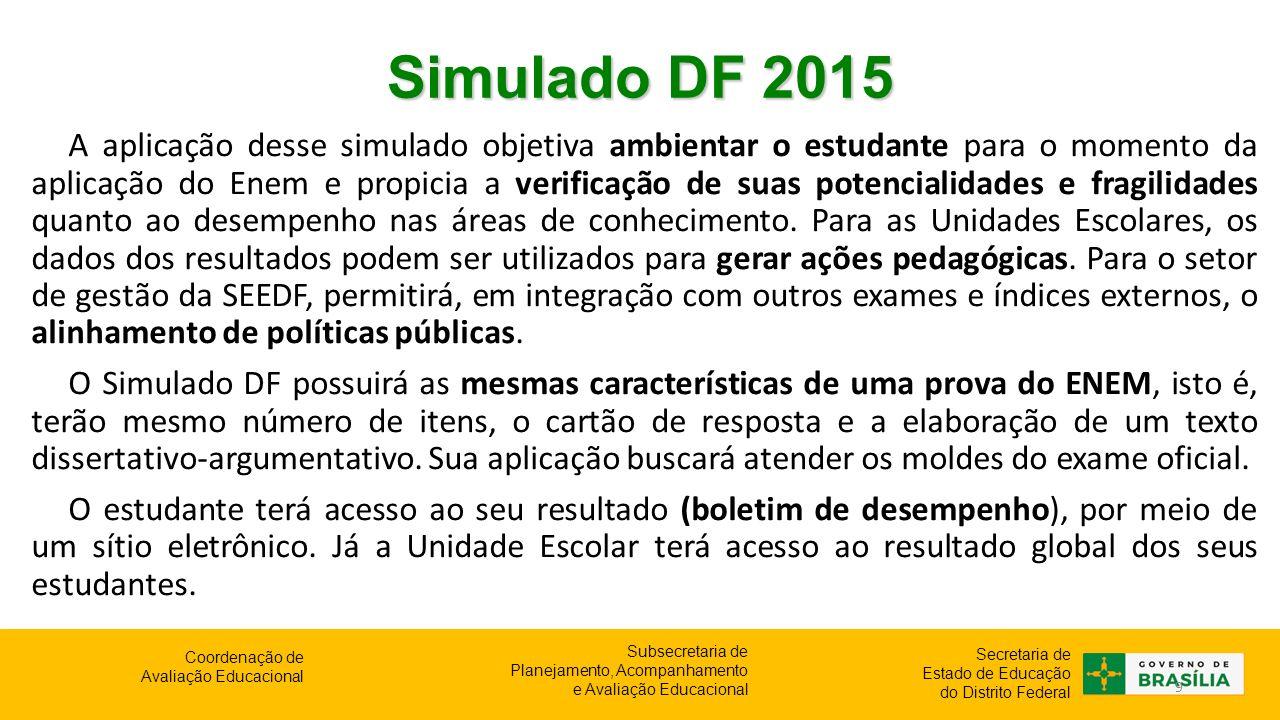 Simulado DF 2015