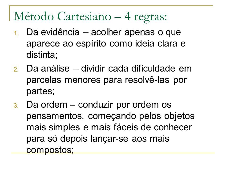 Método Cartesiano – 4 regras: