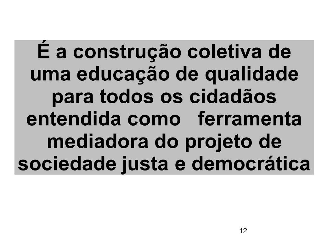 É a construção coletiva de uma educação de qualidade para todos os cidadãos entendida como ferramenta mediadora do projeto de sociedade justa e democrática