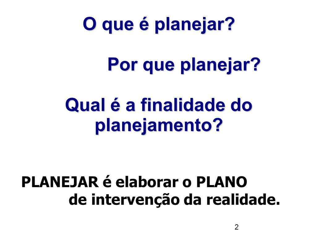 O que é planejar Por que planejar Qual é a finalidade do planejamento