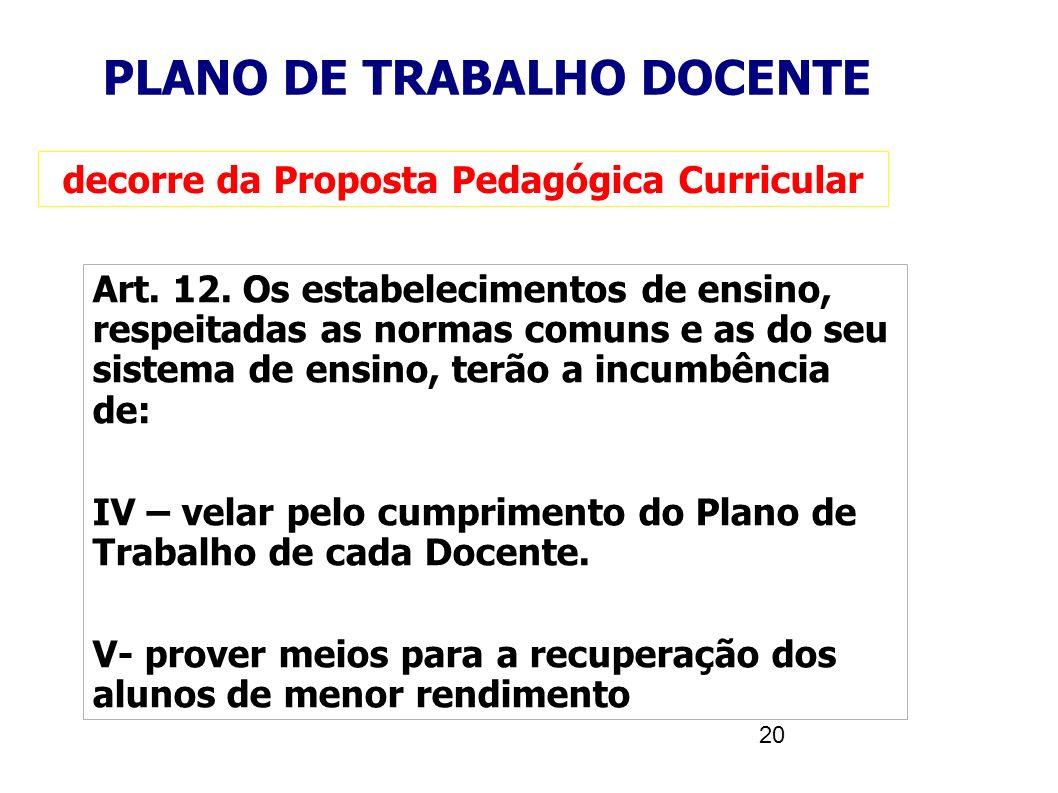 PLANO DE TRABALHO DOCENTE decorre da Proposta Pedagógica Curricular