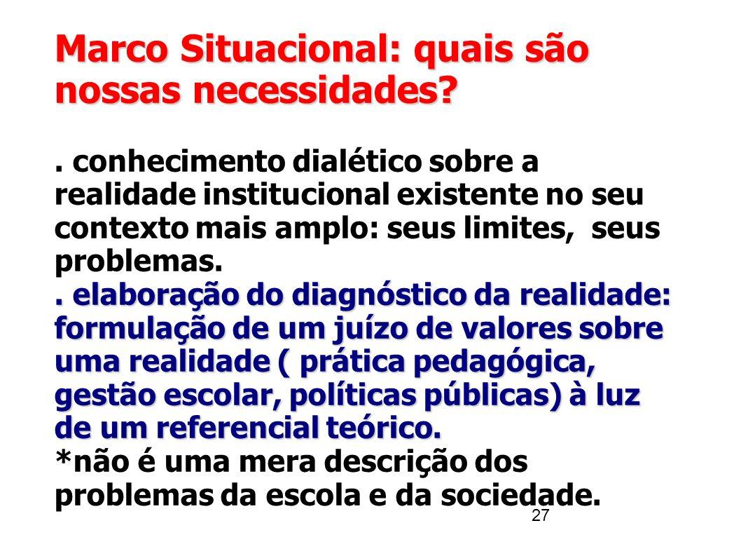 Marco Situacional: quais são nossas necessidades