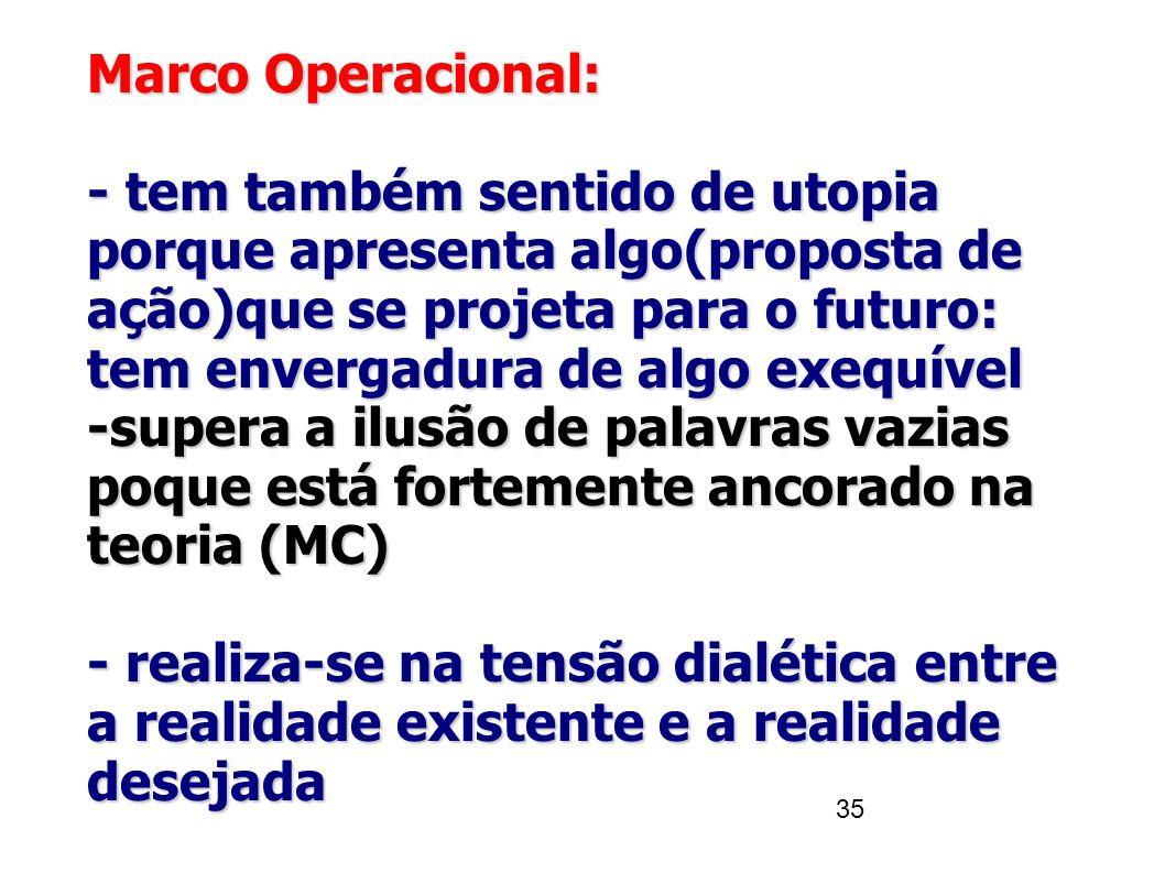 Marco Operacional: