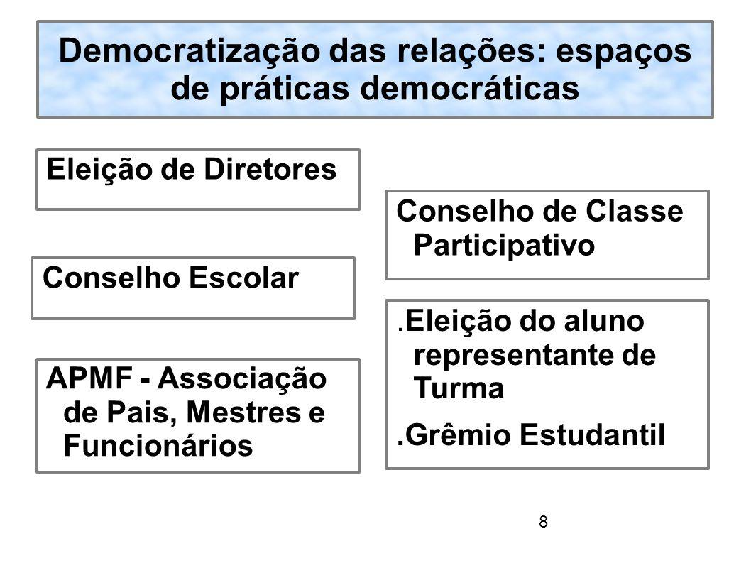 Democratização das relações: espaços de práticas democráticas