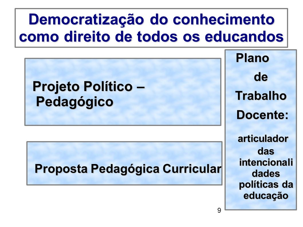 Democratização do conhecimento como direito de todos os educandos