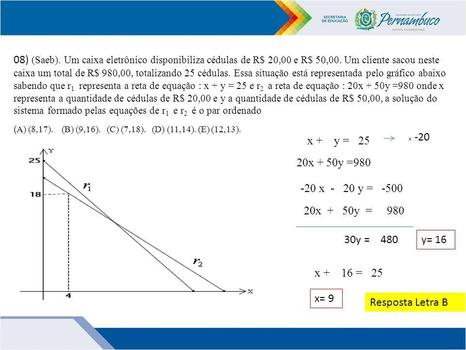 08) (Saeb). Um caixa eletrônico disponibiliza cédulas de R$ 20,00 e R$ 50,00. Um cliente sacou neste caixa um total de R$ 980,00, totalizando 25 cédulas. Essa situação está representada pelo gráfico abaixo sabendo que r1 representa a reta de equação : x + y = 25 e r2 a reta de equação : 20x + 50y =980 onde x representa a quantidade de cédulas de R$ 20,00 e y a quantidade de cédulas de R$ 50,00, a solução do sistema formado pelas equações de r1 e r2 é o par ordenado