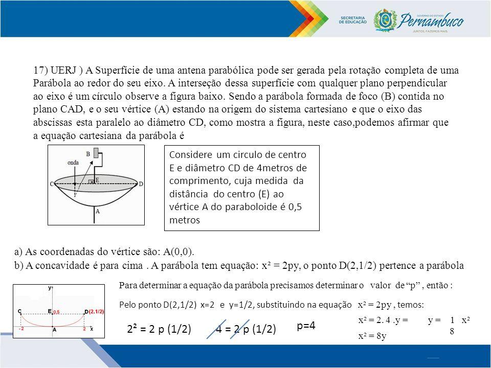 17) UERJ ) A Superfície de uma antena parabólica pode ser gerada pela rotação completa de uma