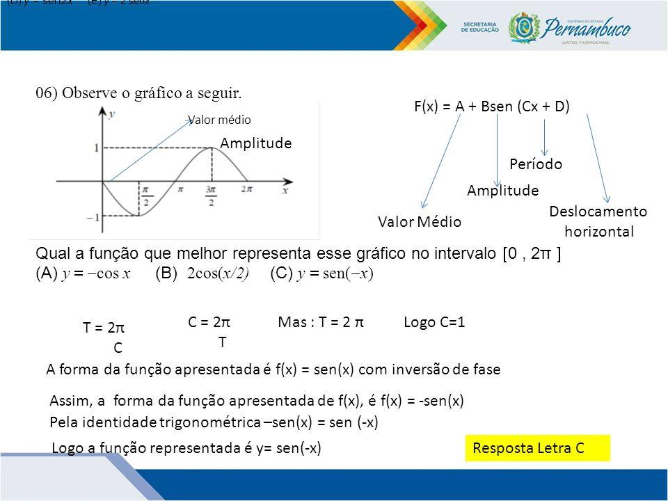 06) Observe o gráfico a seguir.