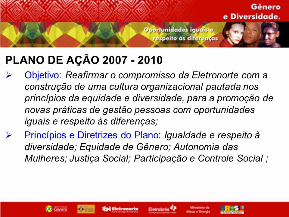 PLANO DE AÇÃO 2007 - 2010