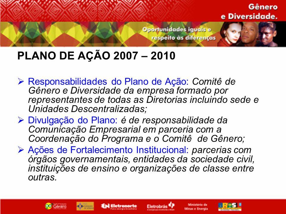 PLANO DE AÇÃO 2007 – 2010