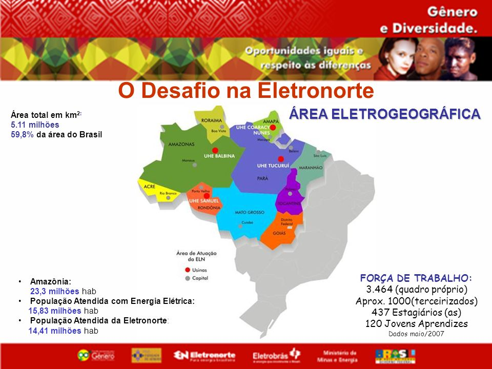 O Desafio na Eletronorte ÁREA ELETROGEOGRÁFICA