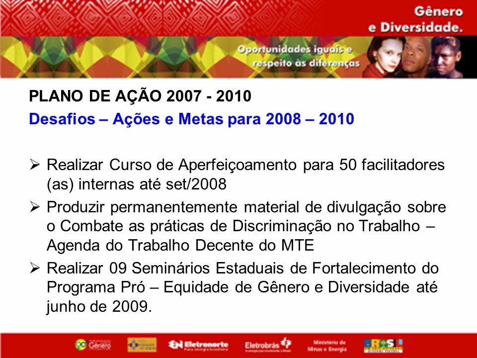 PLANO DE AÇÃO 2007 - 2010 Desafios – Ações e Metas para 2008 – 2010.