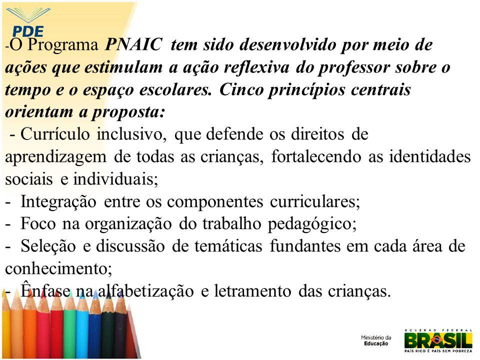 - Integração entre os componentes curriculares;