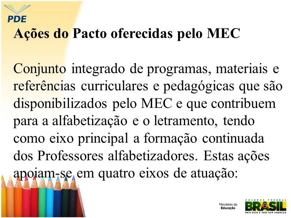 Ações do Pacto oferecidas pelo MEC Conjunto integrado de programas, materiais e referências curriculares e pedagógicas que são disponibilizados pelo MEC e que contribuem para a alfabetização e o letramento, tendo como eixo principal a formação continuada dos Professores alfabetizadores.