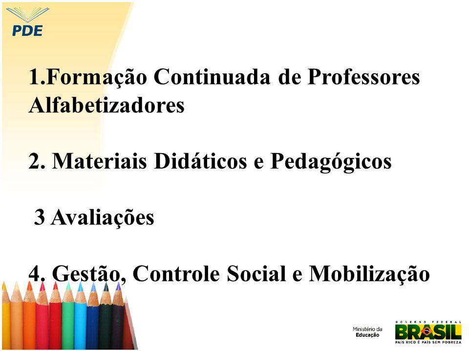 1. Formação Continuada de Professores Alfabetizadores 2