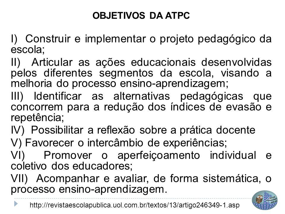 I) Construir e implementar o projeto pedagógico da escola;
