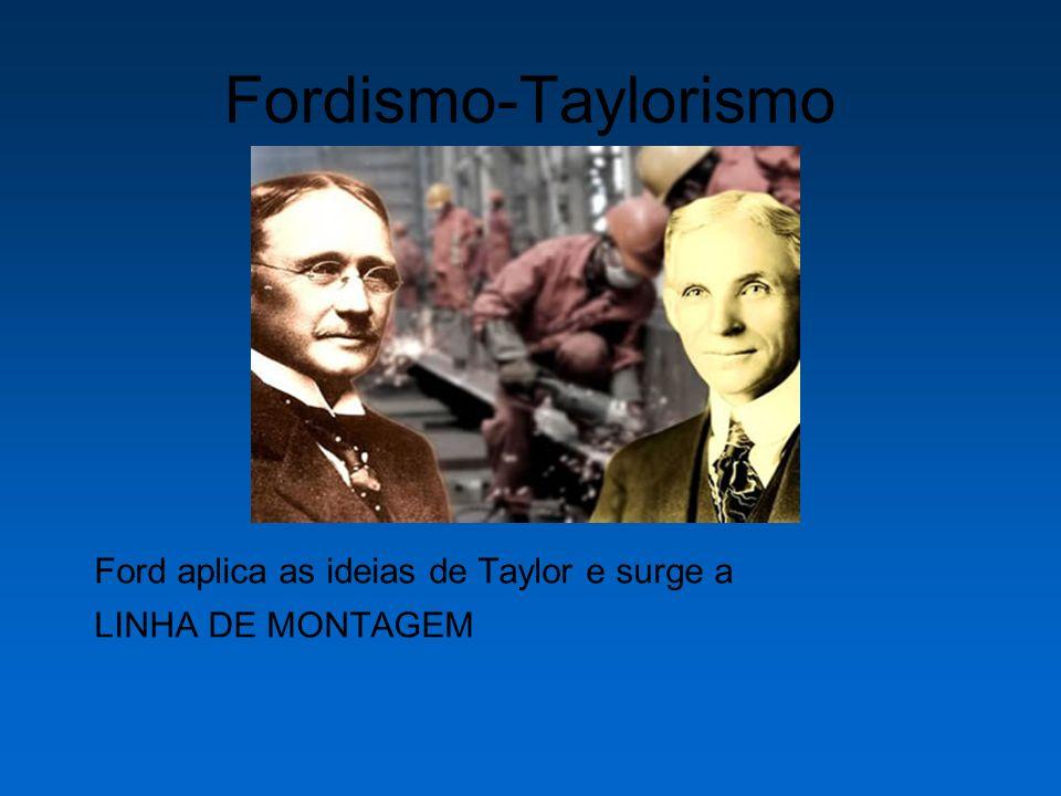 Fordismo-Taylorismo Ford aplica as ideias de Taylor e surge a