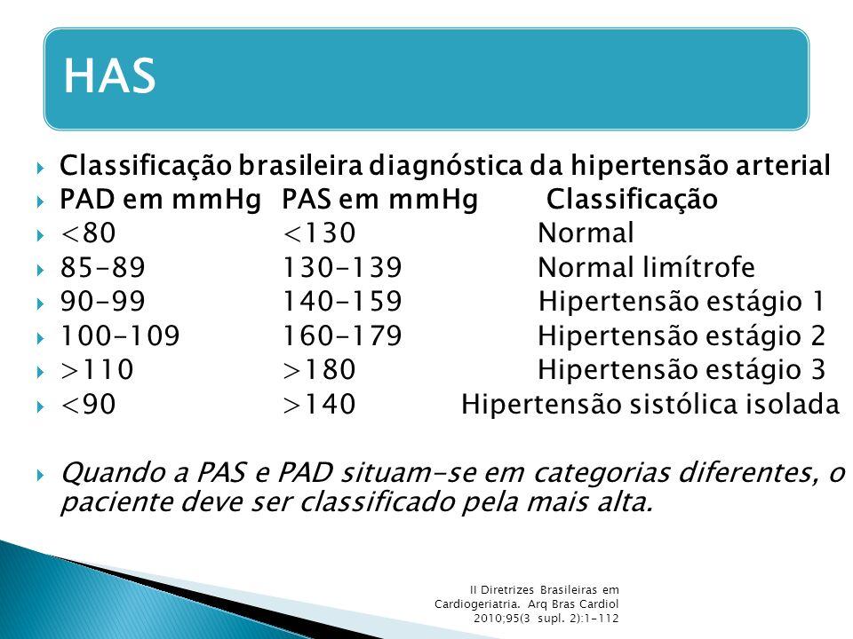 Classificação brasileira diagnóstica da hipertensão arterial