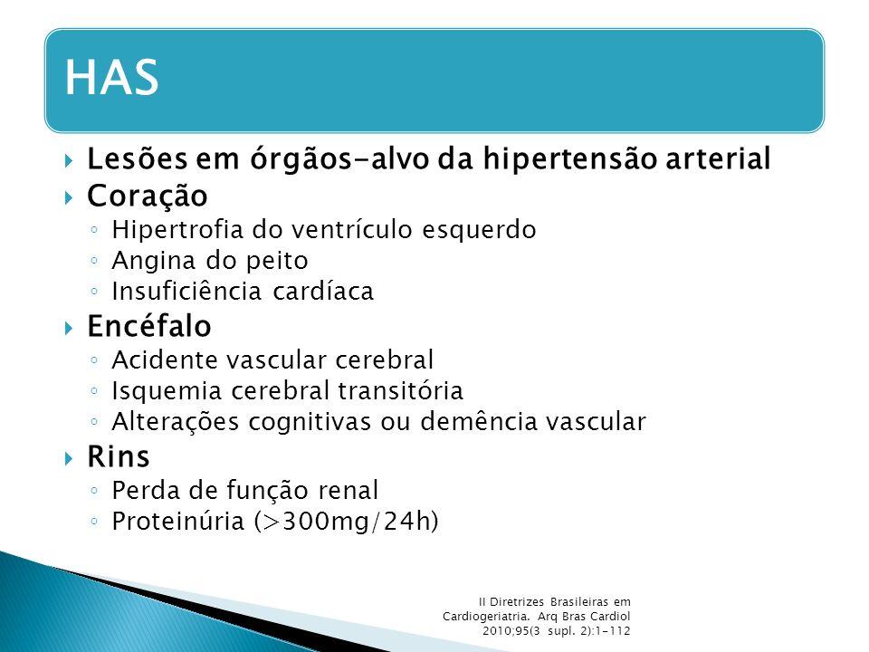 Lesões em órgãos-alvo da hipertensão arterial Coração