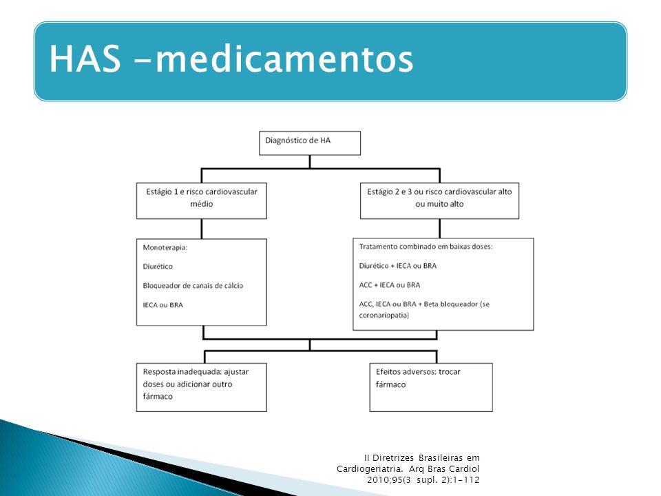 HAS -medicamentos II Diretrizes Brasileiras em Cardiogeriatria.