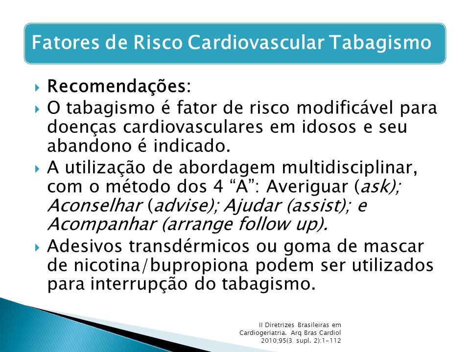 Fatores de Risco Cardiovascular Tabagismo