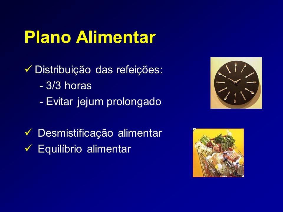 Plano Alimentar Distribuição das refeições: - 3/3 horas