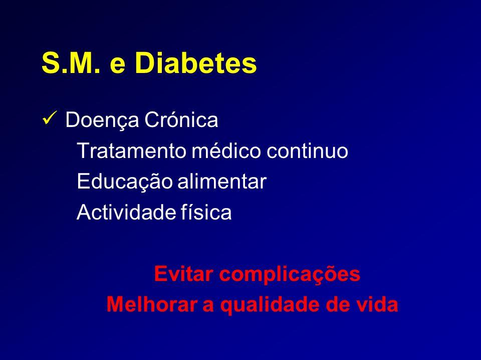 S.M. e Diabetes Doença Crónica Tratamento médico continuo