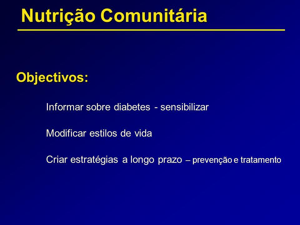 Nutrição Comunitária Objectivos: