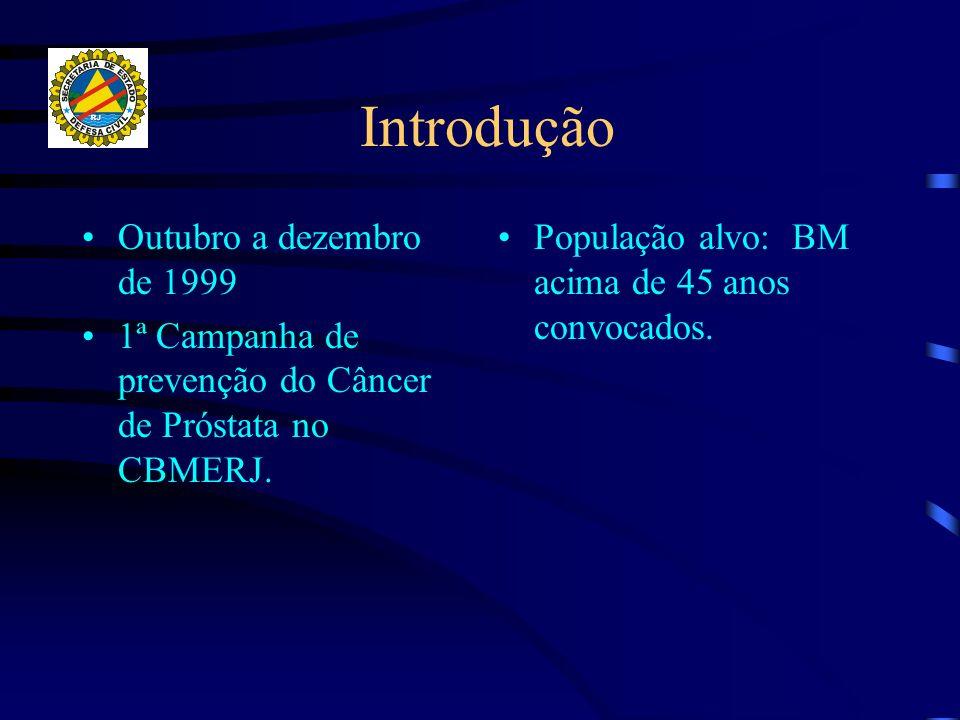 Introdução Outubro a dezembro de 1999