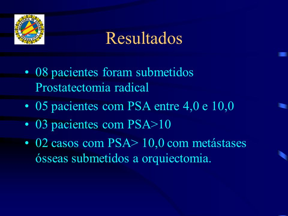 Resultados 08 pacientes foram submetidos Prostatectomia radical