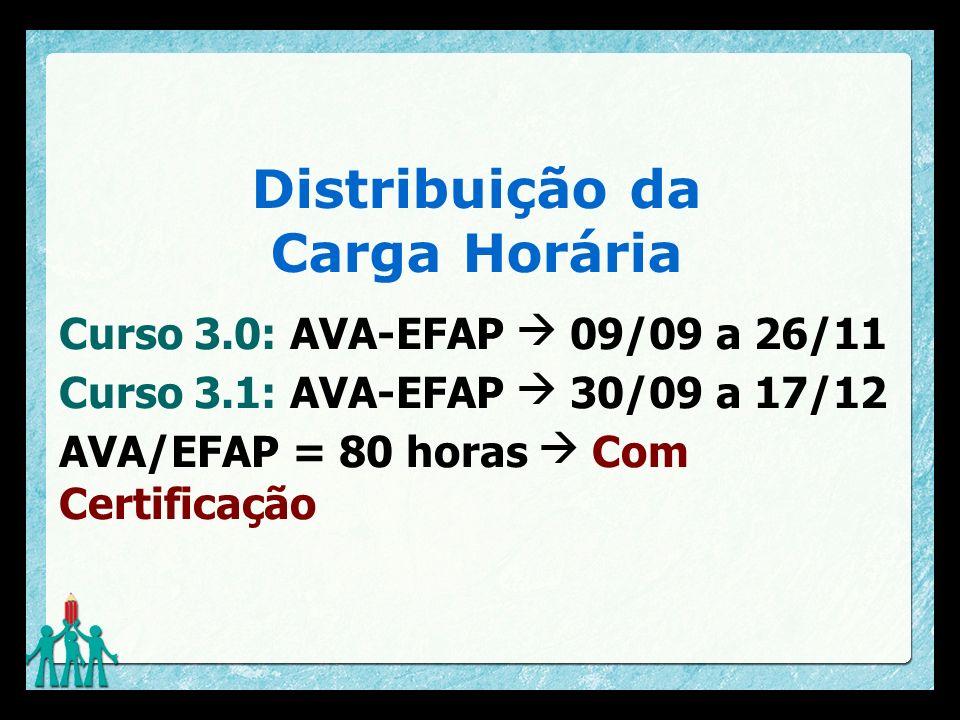 Distribuição da Carga Horária