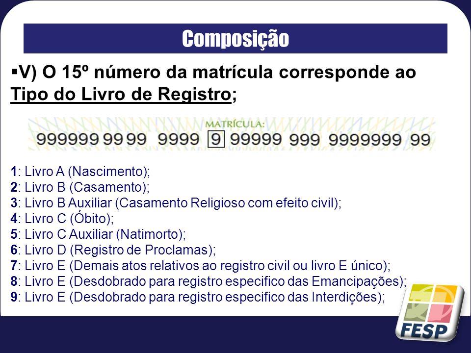 Composição V) O 15º número da matrícula corresponde ao Tipo do Livro de Registro; 1: Livro A (Nascimento);