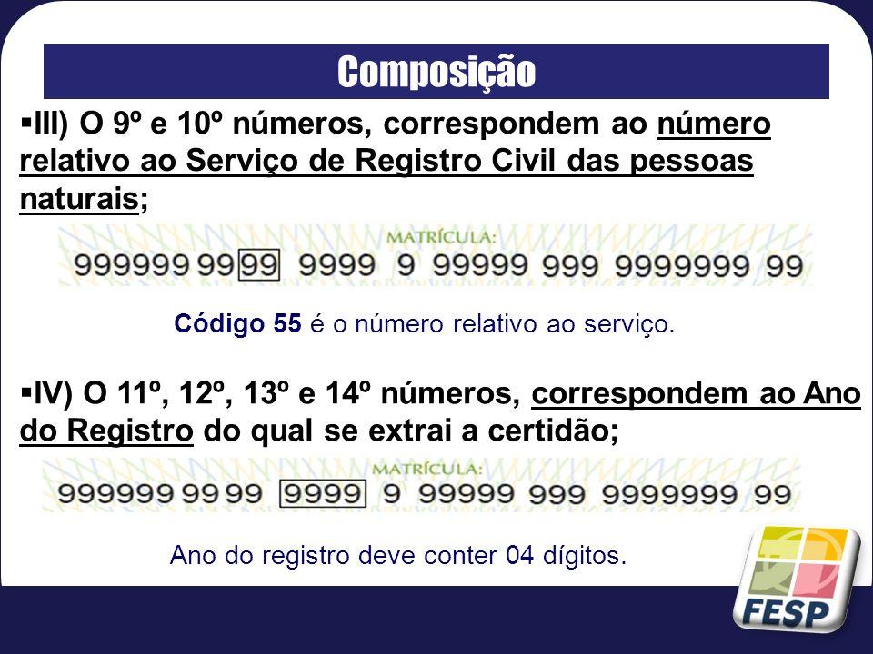 Composição III) O 9º e 10º números, correspondem ao número relativo ao Serviço de Registro Civil das pessoas naturais;
