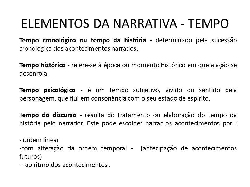 ELEMENTOS DA NARRATIVA - TEMPO