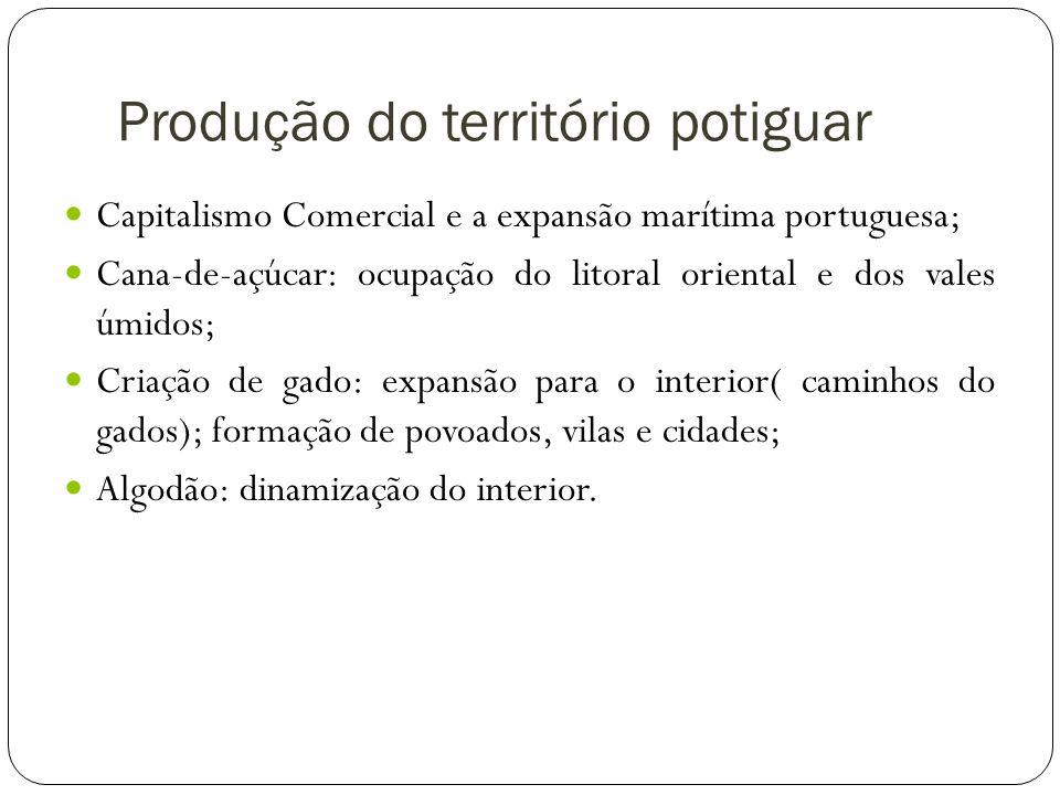Produção do território potiguar