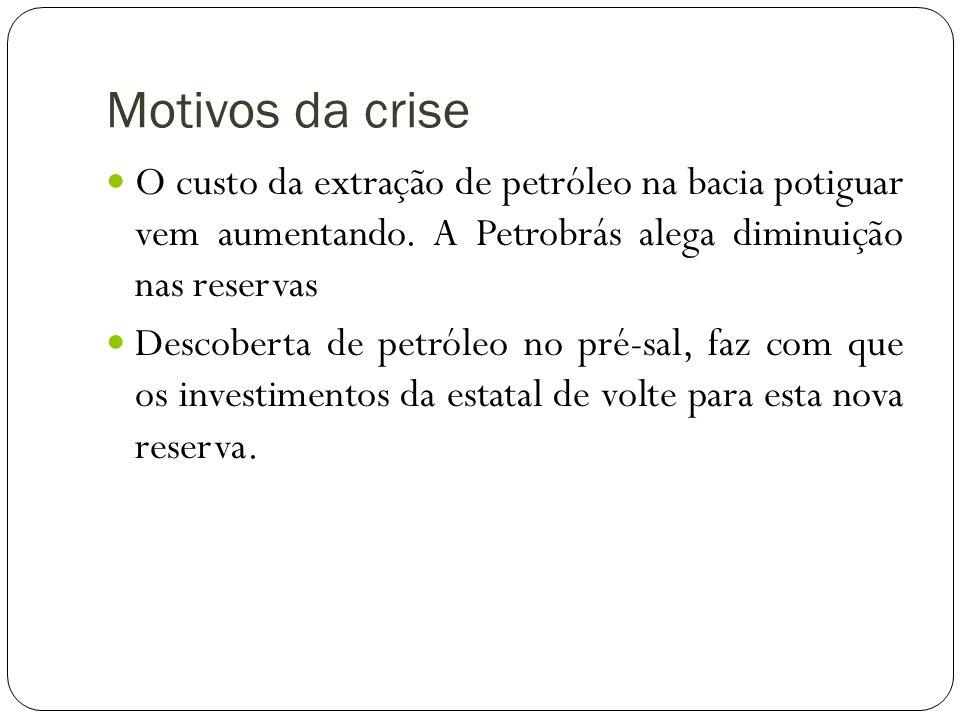Motivos da crise O custo da extração de petróleo na bacia potiguar vem aumentando. A Petrobrás alega diminuição nas reservas.