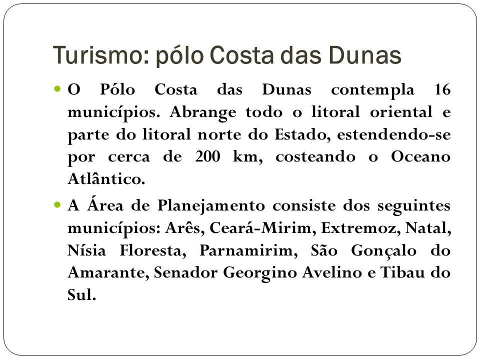 Turismo: pólo Costa das Dunas