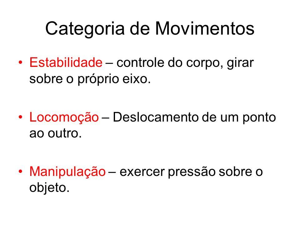 Categoria de Movimentos