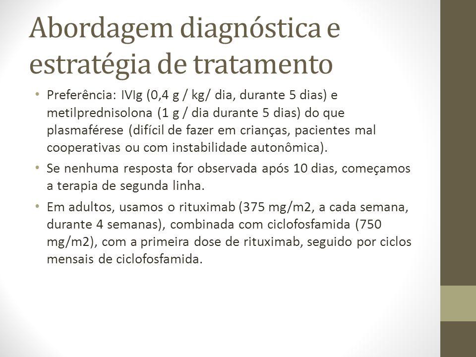 Abordagem diagnóstica e estratégia de tratamento