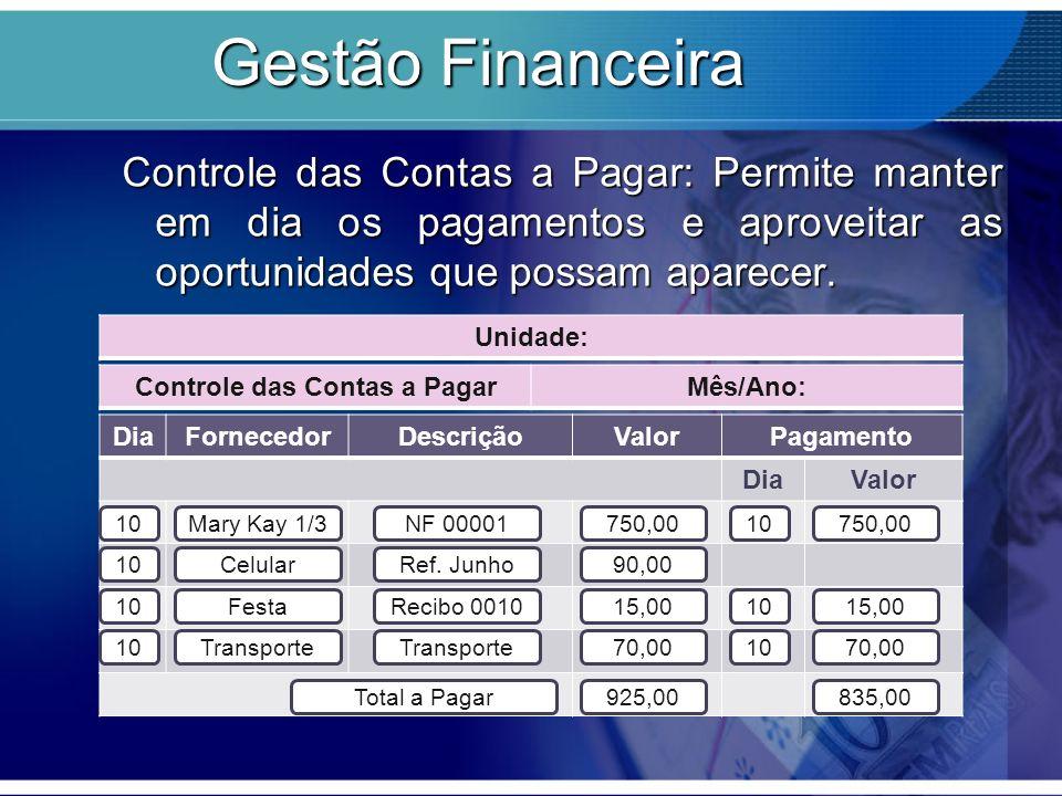 Controle das Contas a Pagar
