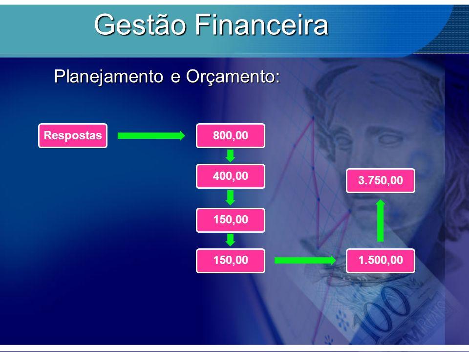 Gestão Financeira Planejamento e Orçamento: Respostas 800,00 400,00
