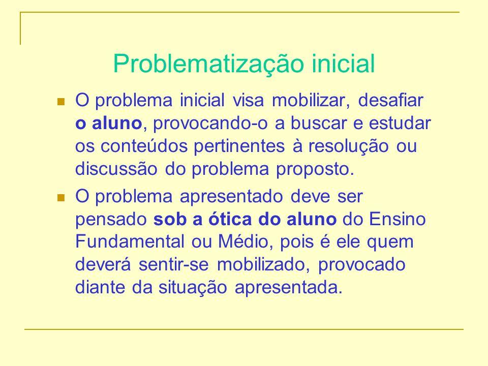Problematização inicial