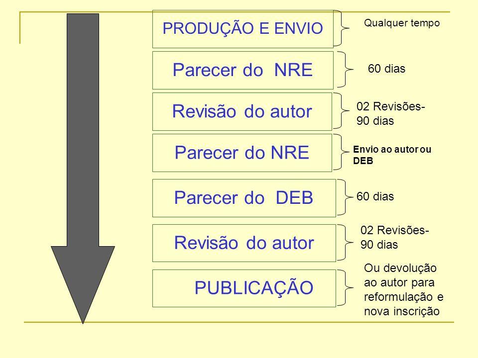 Parecer do NRE Revisão do autor Parecer do NRE Parecer do DEB