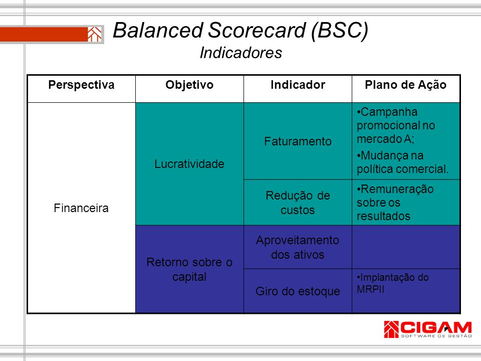 steeple tobacco and balance scorecard Any particular circumstance, the balance of the section is intended to apply and the section as a whole is intended to apply in other circumstances it is not the.
