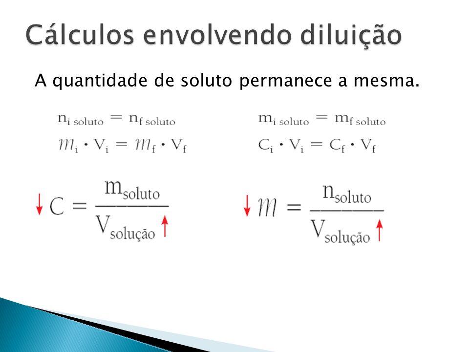Cálculos envolvendo diluição