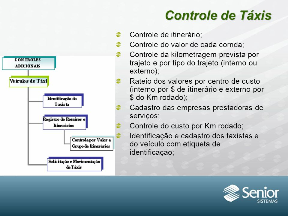 Controle de Táxis Controle de itinerário;