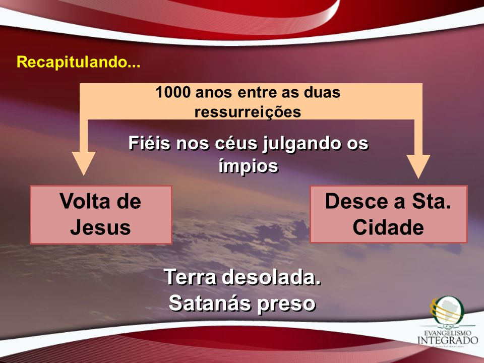 Volta de Jesus Desce a Sta. Cidade Terra desolada. Satanás preso