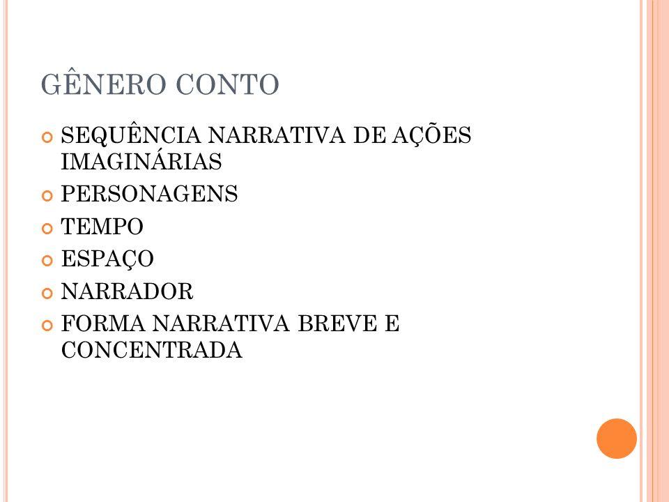 GÊNERO CONTO SEQUÊNCIA NARRATIVA DE AÇÕES IMAGINÁRIAS PERSONAGENS