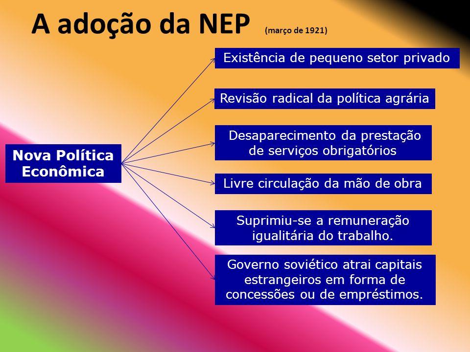 A adoção da NEP (março de 1921)