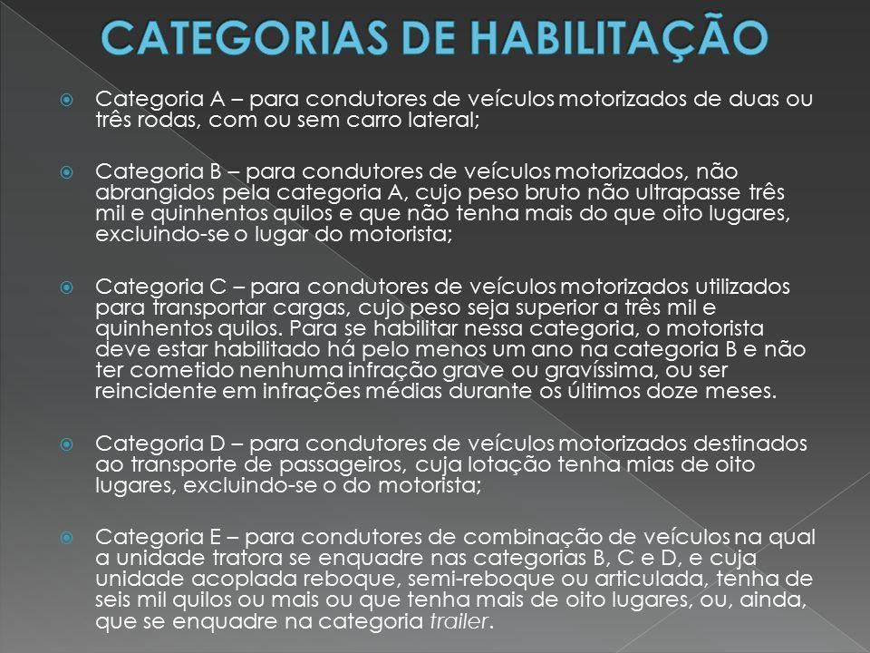 CATEGORIAS DE HABILITAÇÃO